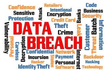 Cost of IT security breaches to SMBs
